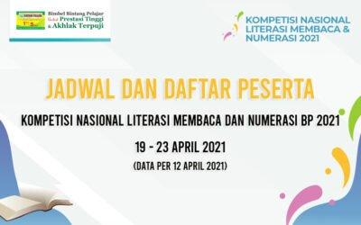 Daftar Peserta dan Jadwal Kompetisi NLMN BP 2021 per Wilayah (19 – 23 April 2021)