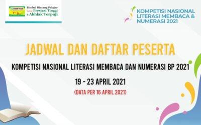 Update Daftar Peserta dan Jadwal Kompetisi NLMN BP 2021 per Wilayah (19 – 23 April 2021)